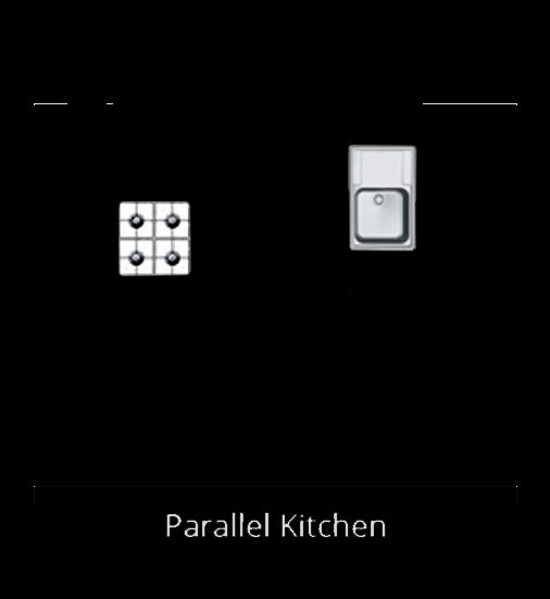 parallel modular kitchen designs bangalore